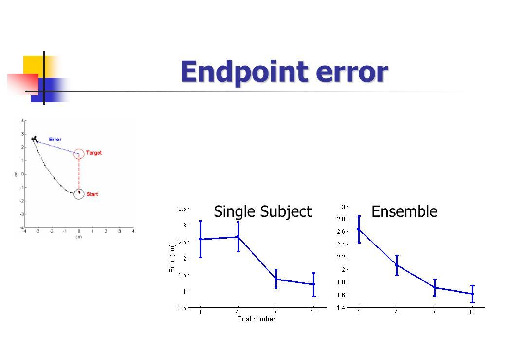 EnsembleSingle Subject Endpoint error