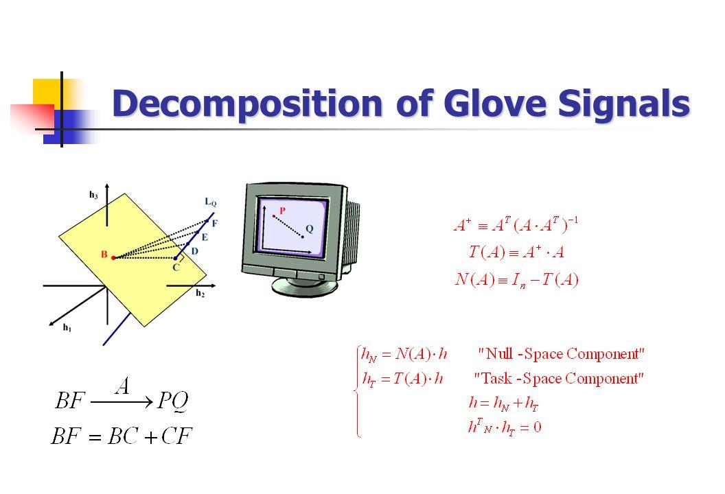Decomposition of Glove Signals