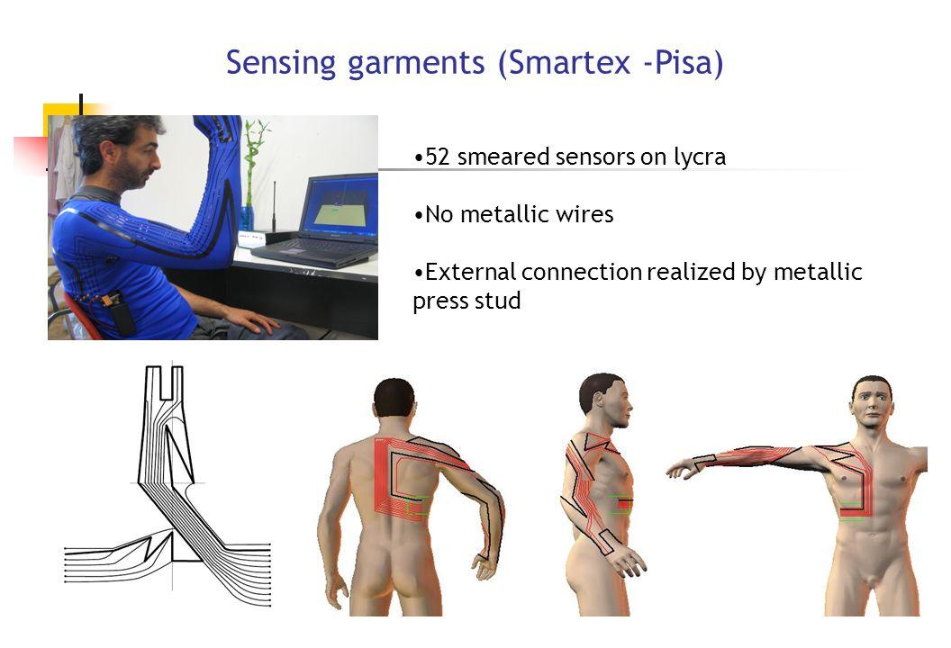 Sensing garments (Smartex -Pisa) 52 smeared sensors on lycra No metallic wires External connection realized by metallic press stud
