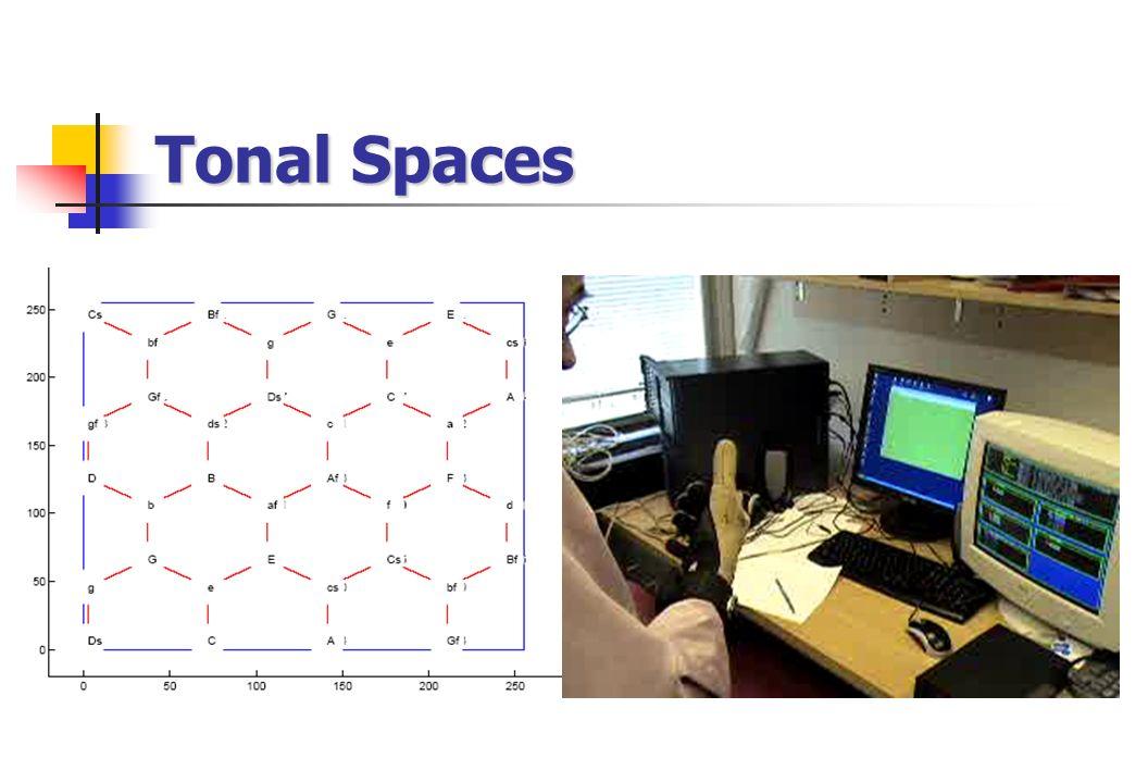 Tonal Spaces