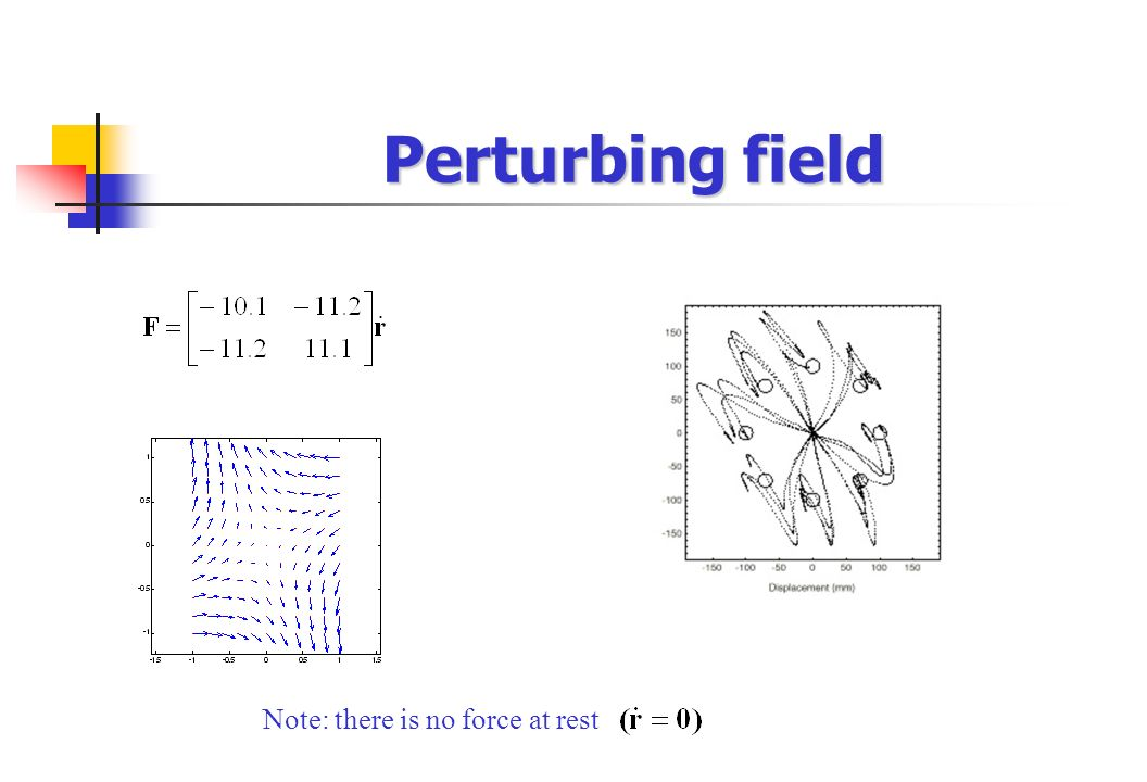 Perturbing field Note: there is no force at rest