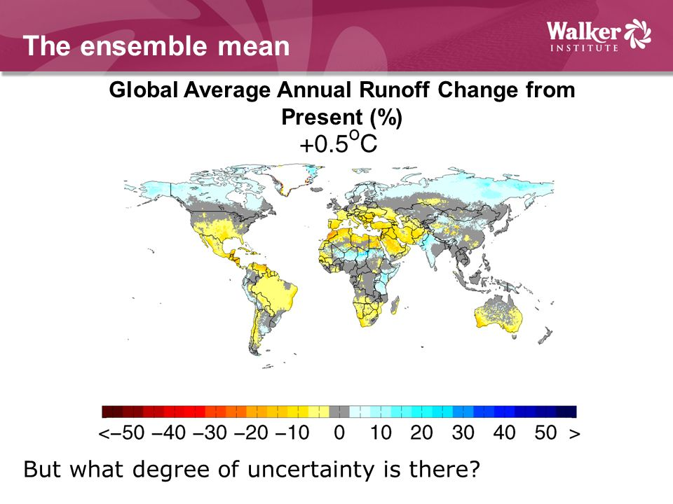 The ensemble mean But what degree of uncertainty is there? Global Average Annual Runoff Change from Present (%)