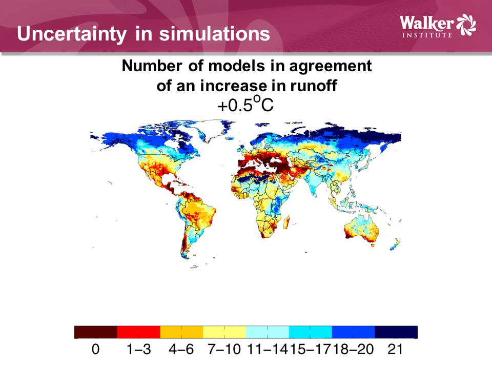 Uncertainty in simulations Number of models in agreement of an increase in runoff