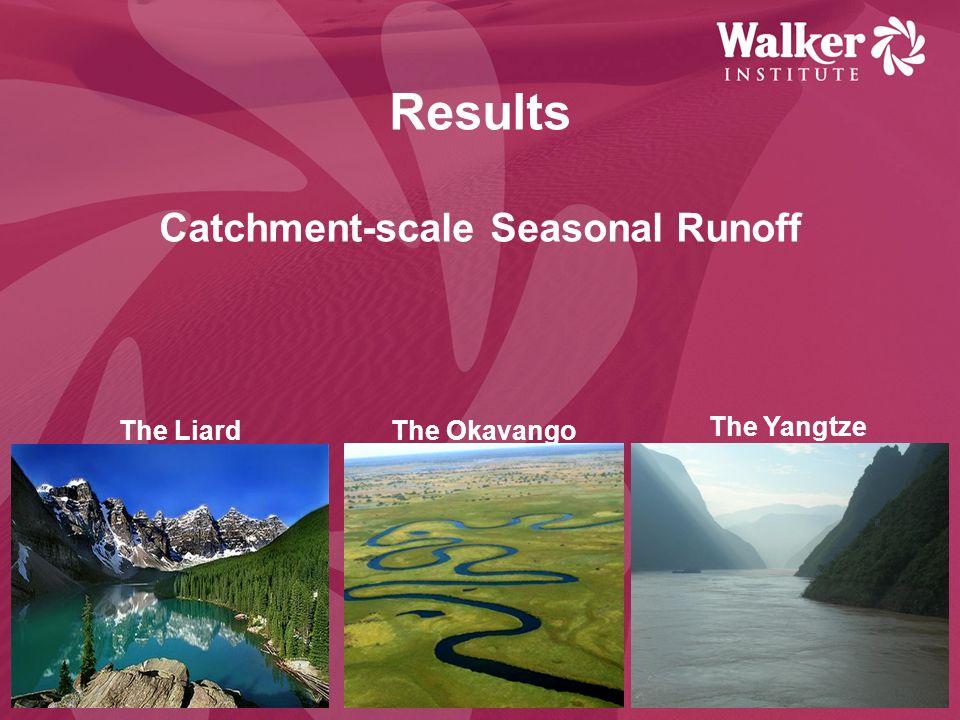 Results Catchment-scale Seasonal Runoff The LiardThe Okavango The Yangtze
