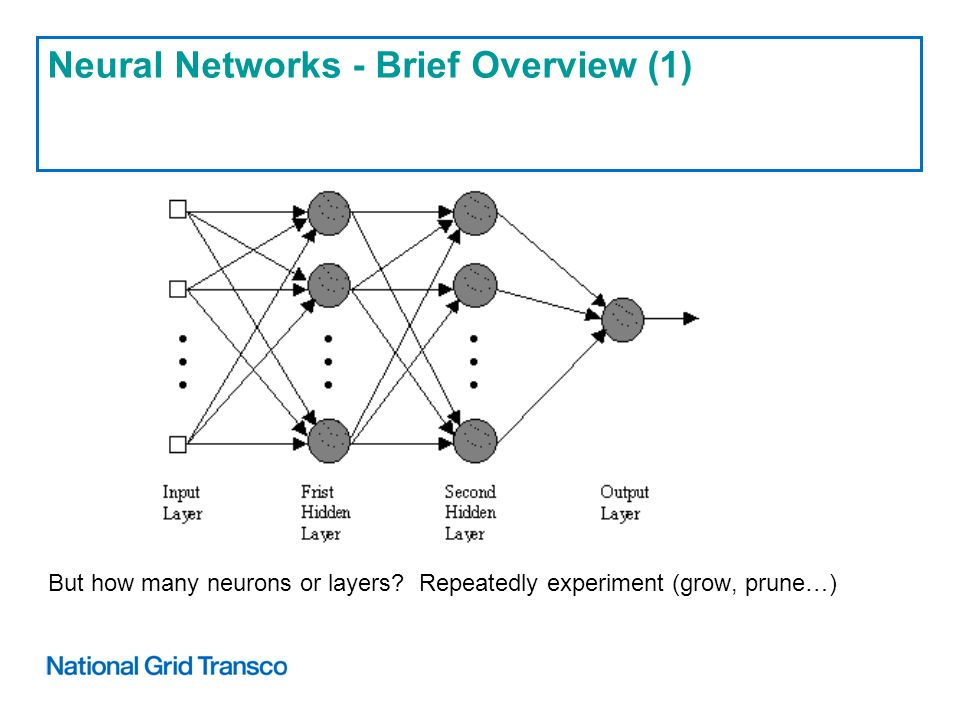Neural Networks - Brief Overview (1) But how many neurons or layers.