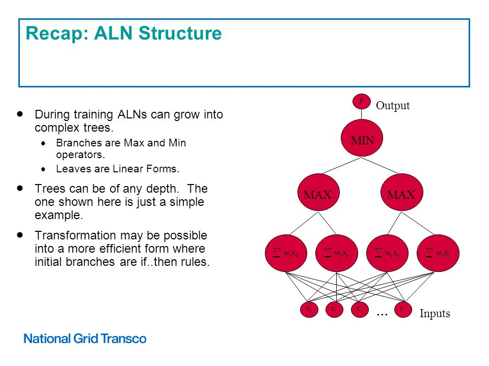Recap: ALN Structure During training ALNs can grow into complex trees.