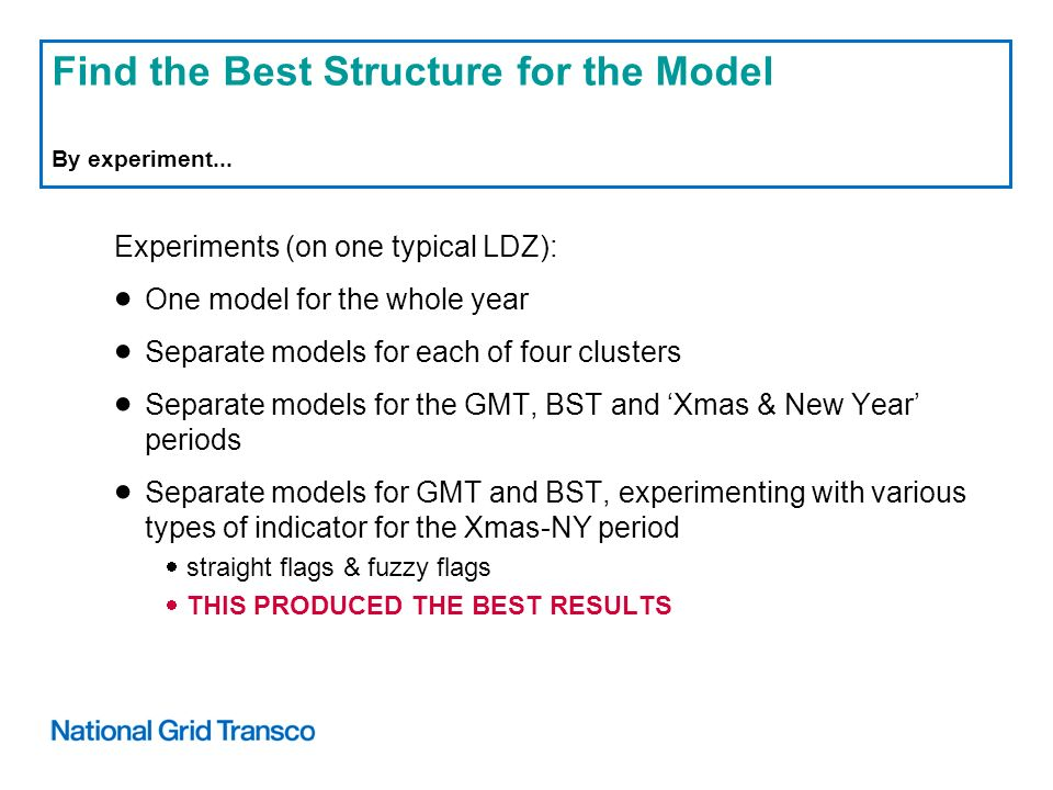 Find the Best Structure for the Model By experiment...