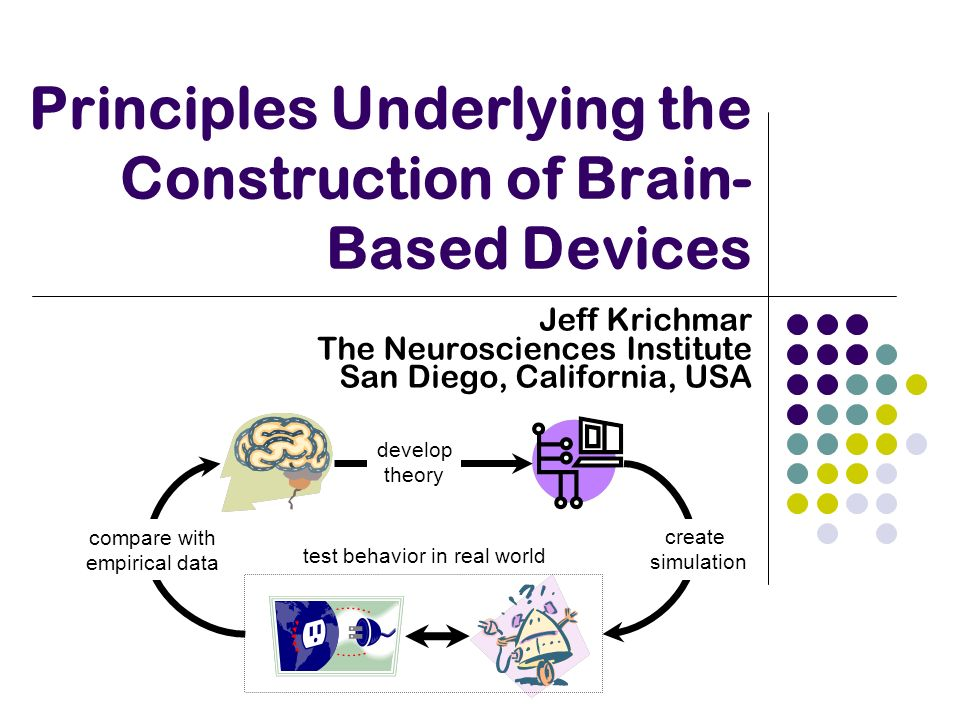 Principles Underlying the Construction of Brain- Based Devices Jeff Krichmar The Neurosciences Institute San Diego, California, USA test behavior in r