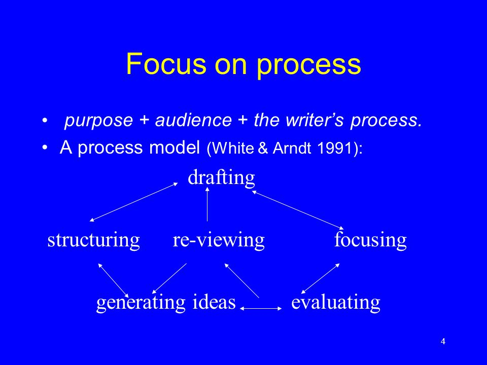 5 Focus on the reader English for Academic Purposes: content & audience The genre approach: rhetorical structure