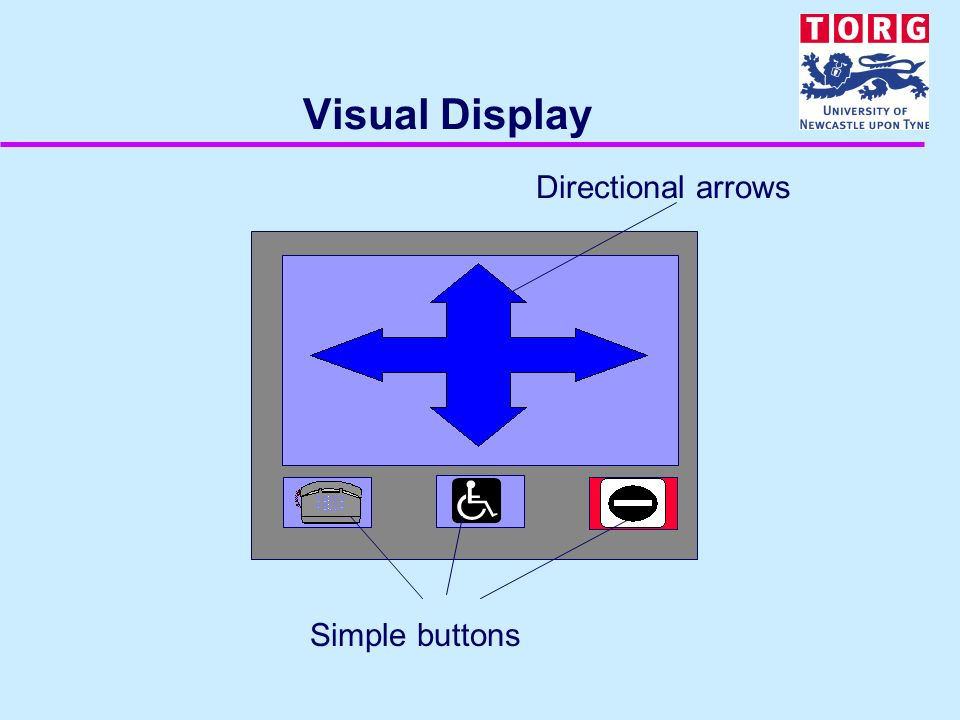 Visual Display Simple buttons Directional arrows