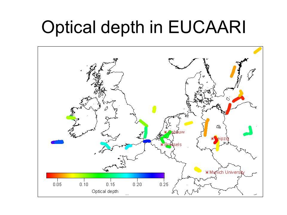 Optical depth in EUCAARI