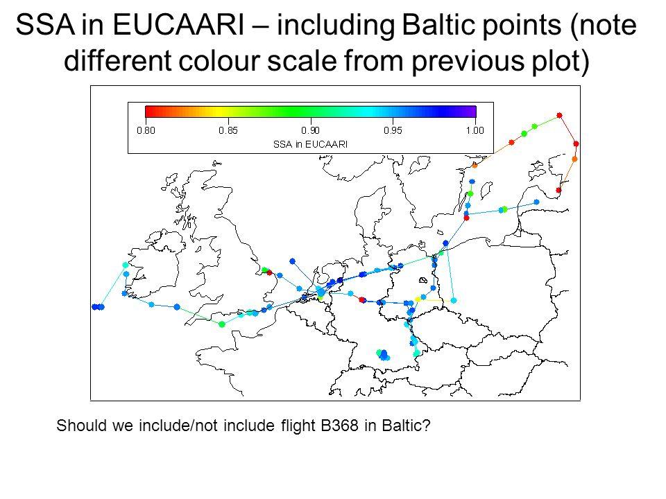 Optical closure (scattering) in ADIENT/EUCAARI