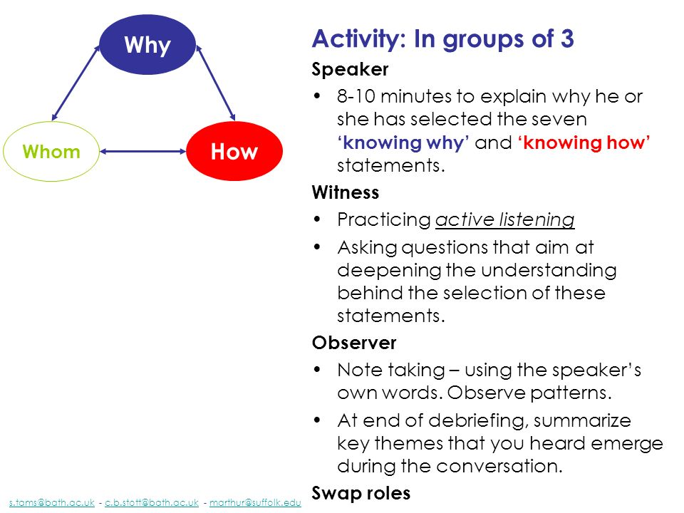 Activity: In groups of 3 Speaker 8-10 minutes to explain why he or she has selected the seven knowing why and knowing how statements.