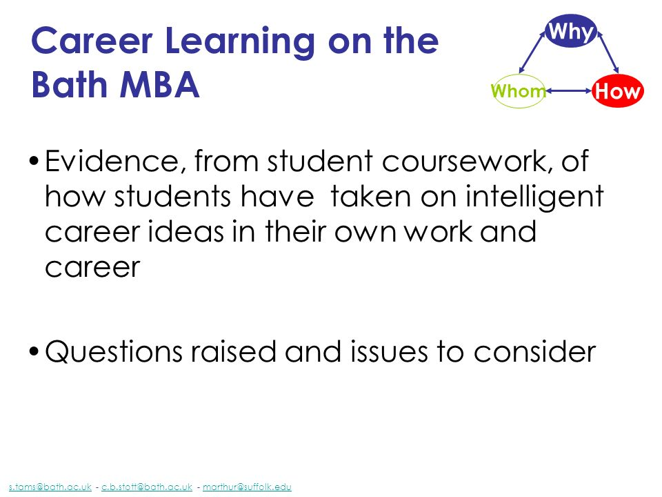 Evidence, from student coursework, of how students have taken on intelligent career ideas in their own work and career Questions raised and issues to consider Career Learning on the Bath MBA s.tams@bath.ac.uks.tams@bath.ac.uk - c.b.stott@bath.ac.uk - marthur@suffolk.educ.b.stott@bath.ac.ukmarthur@suffolk.edu Why Whom How