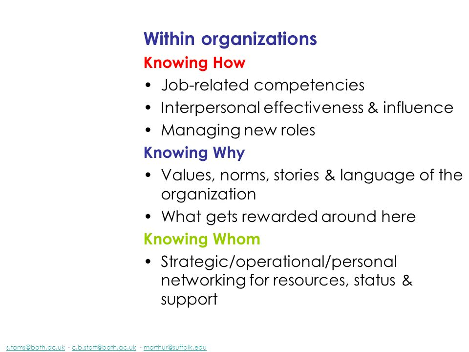 Within organizations Knowing How Job-related competencies Interpersonal effectiveness & influence Managing new roles Knowing Why Values, norms, stories & language of the organization What gets rewarded around here Knowing Whom Strategic/operational/personal networking for resources, status & support s.tams@bath.ac.uks.tams@bath.ac.uk - c.b.stott@bath.ac.uk - marthur@suffolk.educ.b.stott@bath.ac.ukmarthur@suffolk.edu