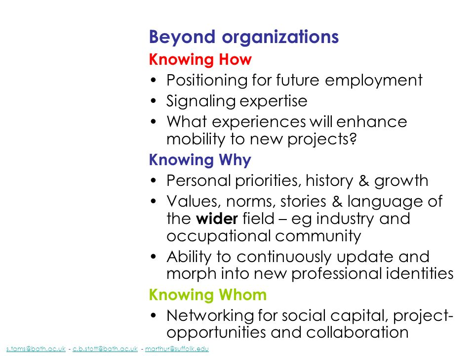 Beyond organizations Knowing How Positioning for future employment Signaling expertise What experiences will enhance mobility to new projects? Knowing