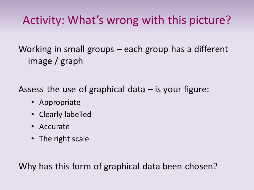 Activity: Whats wrong with this picture? Working in small groups – each group has a different image / graph Assess the use of graphical data – is your