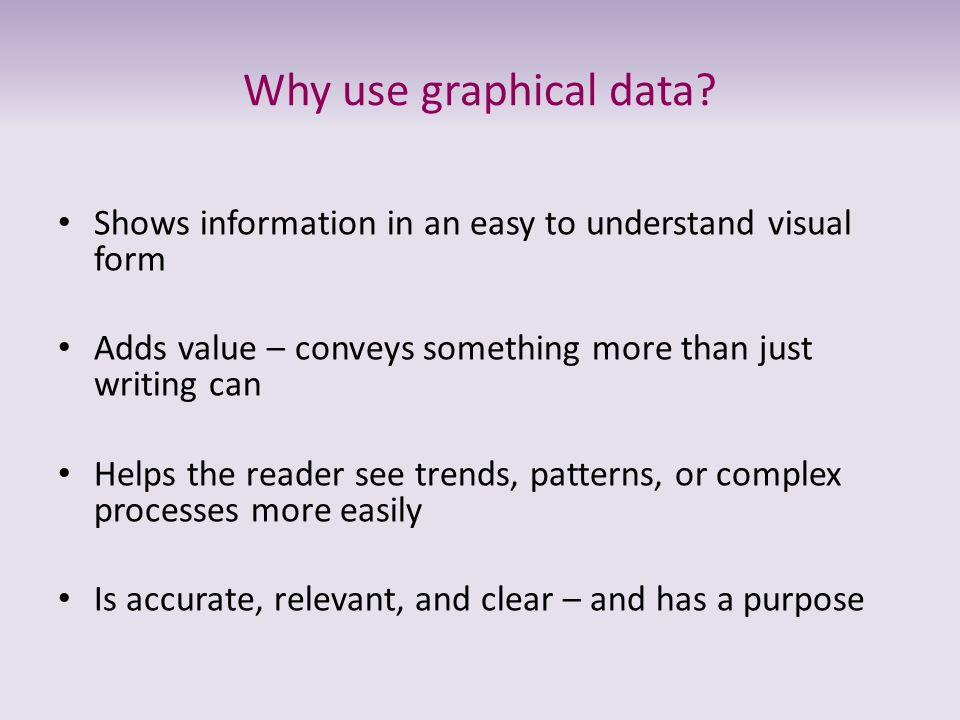 Why use graphical data? Shows information in an easy to understand visual form Adds value – conveys something more than just writing can Helps the rea