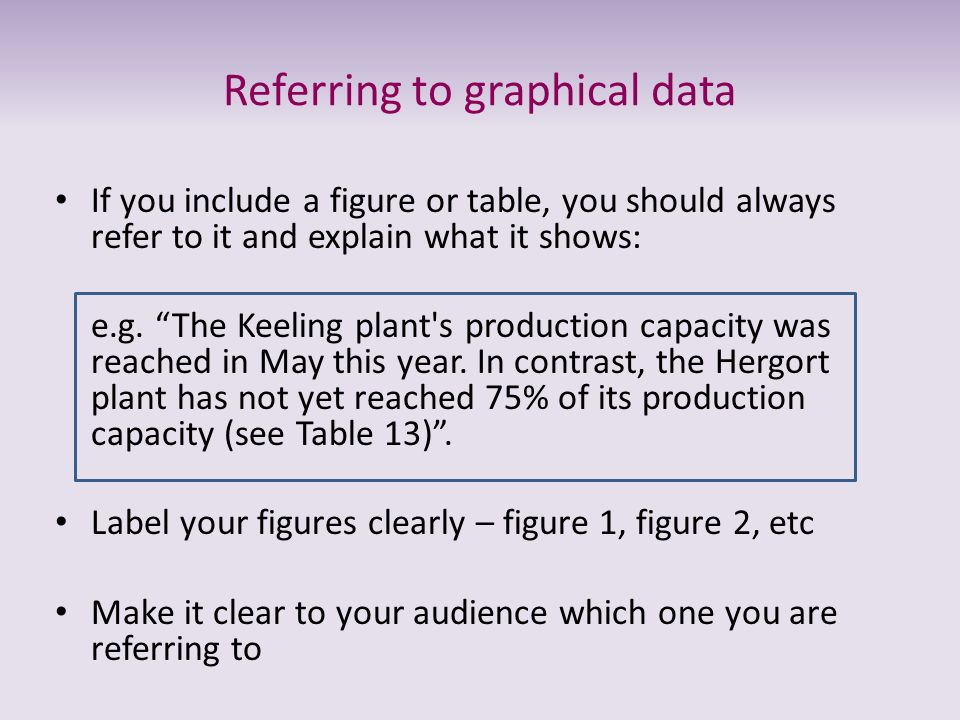 Referring to graphical data If you include a figure or table, you should always refer to it and explain what it shows: e.g. The Keeling plant's produc