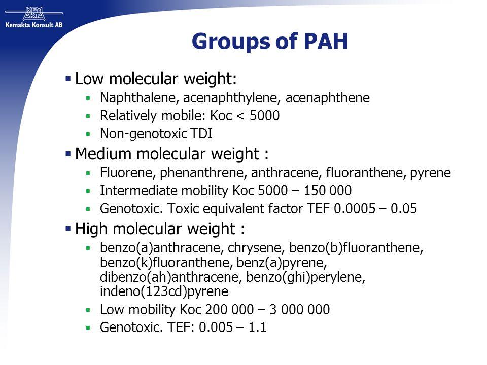 Groups of PAH Low molecular weight: Naphthalene, acenaphthylene, acenaphthene Relatively mobile: Koc < 5000 Non-genotoxic TDI Medium molecular weight