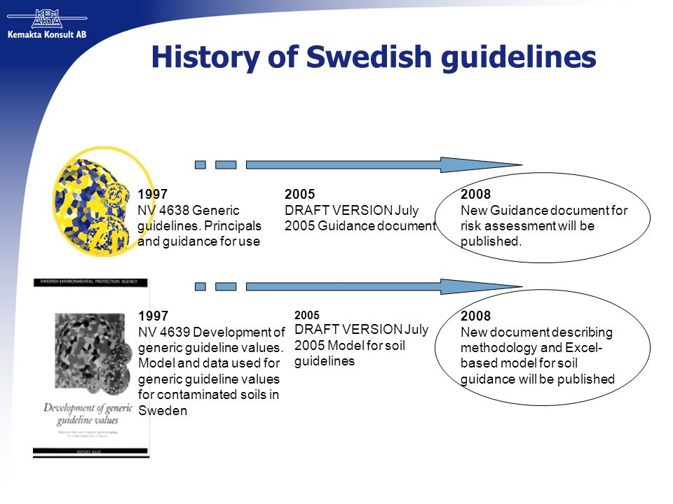 1997 NV 4638 Generic guidelines. Principals and guidance for use 2005 DRAFT VERSION July 2005 Guidance document 2008 New Guidance document for risk as