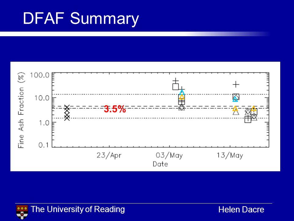 The University of Reading Helen Dacre DFAF Summary 3.5%