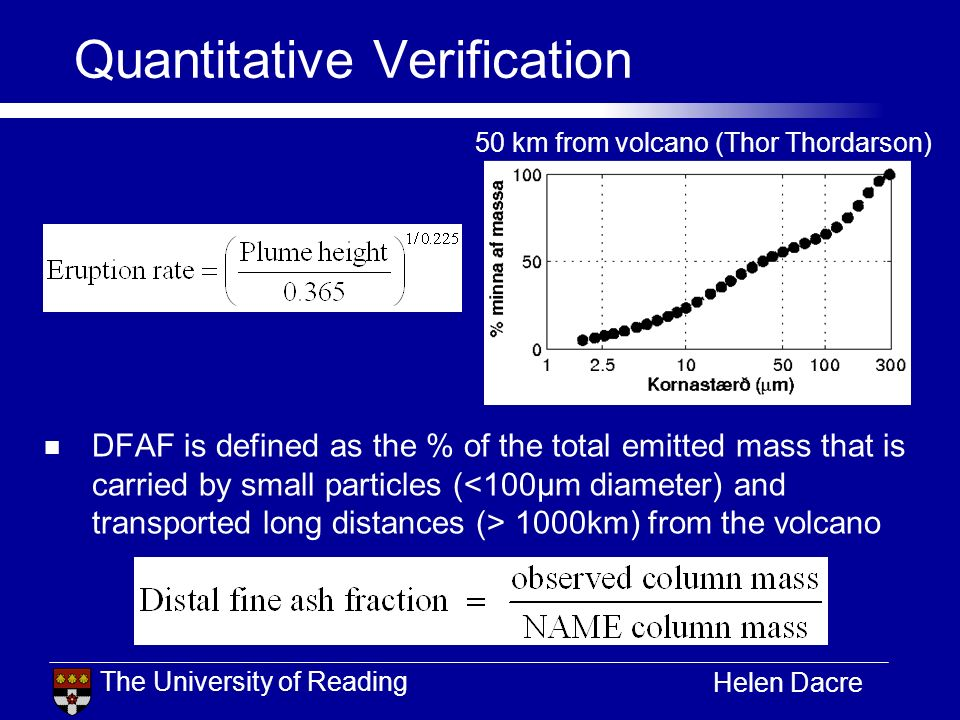The University of Reading Helen Dacre Quantitative Verification DFAF is defined as the % of the total emitted mass that is carried by small particles