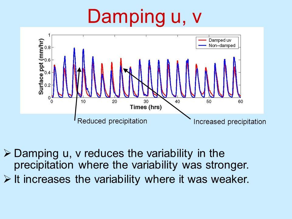 Damping u, v Reduced precipitation Increased precipitation Damping u, v reduces the variability in the precipitation where the variability was stronge