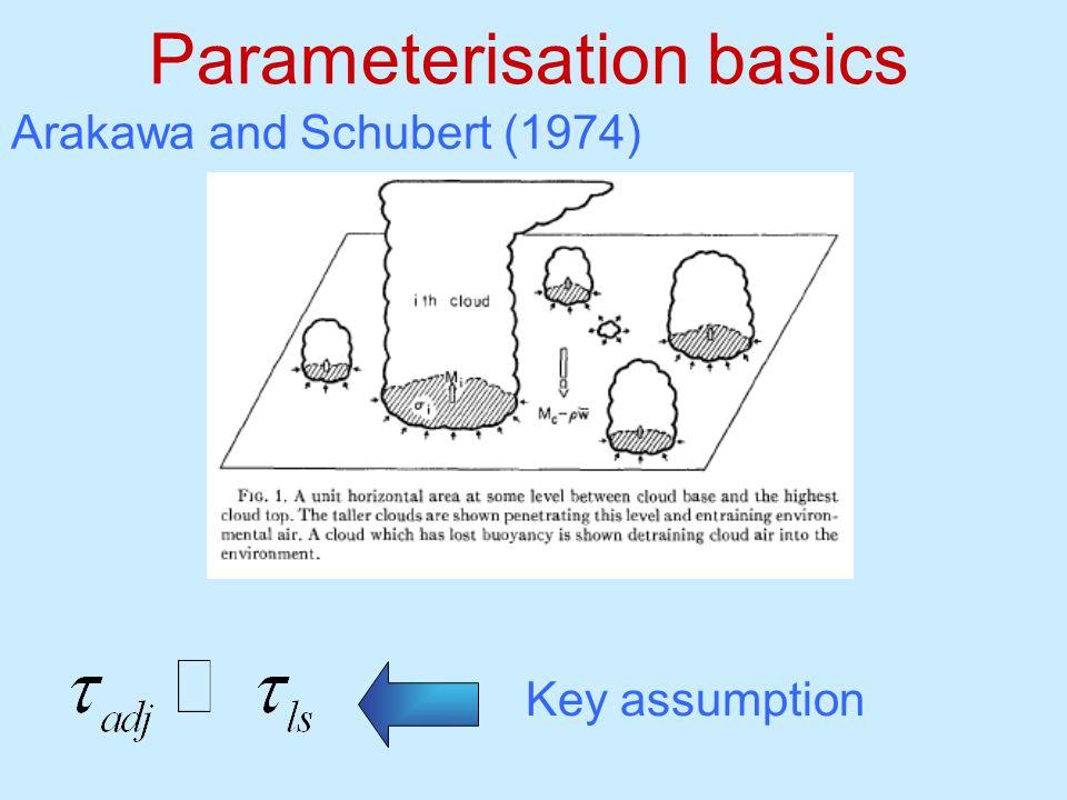 Parameterisation basics Arakawa and Schubert (1974) Key assumption