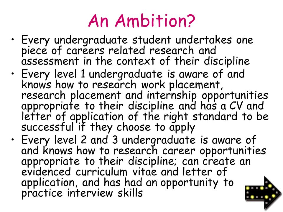 An Ambition? Every undergraduate student undertakes one piece of careers related research and assessment in the context of their discipline Every leve