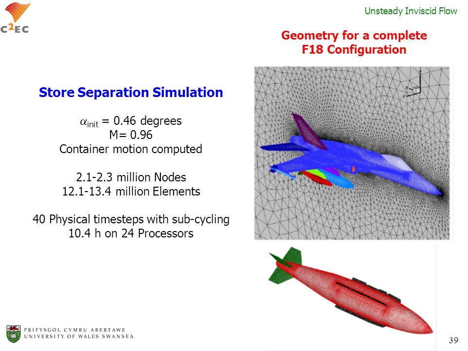 39 Unsteady Inviscid Flow Store Separation Simulation init = 0.46 degrees M= 0.96 Container motion computed 2.1-2.3 million Nodes 12.1-13.4 million El