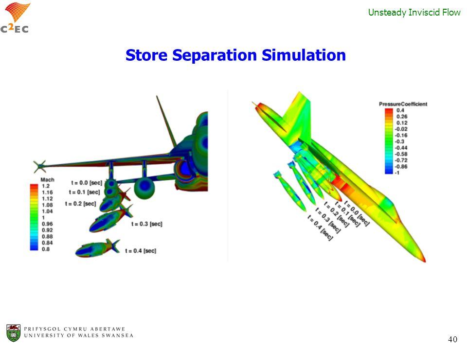 40 Unsteady Inviscid Flow Store Separation Simulation