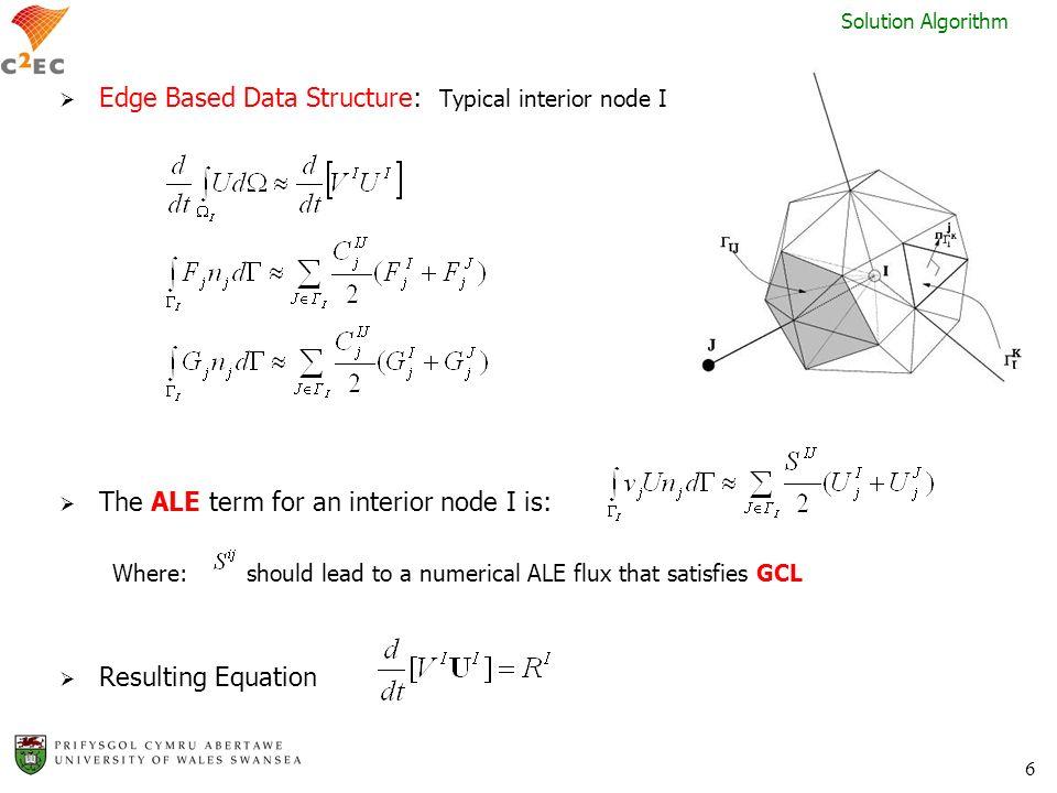 27 Unsteady Simulation B60 Configuration M = 0.801 0 = 2.78 0 m = 1 0 Z m = 1m 745198 Elements 135760 Points