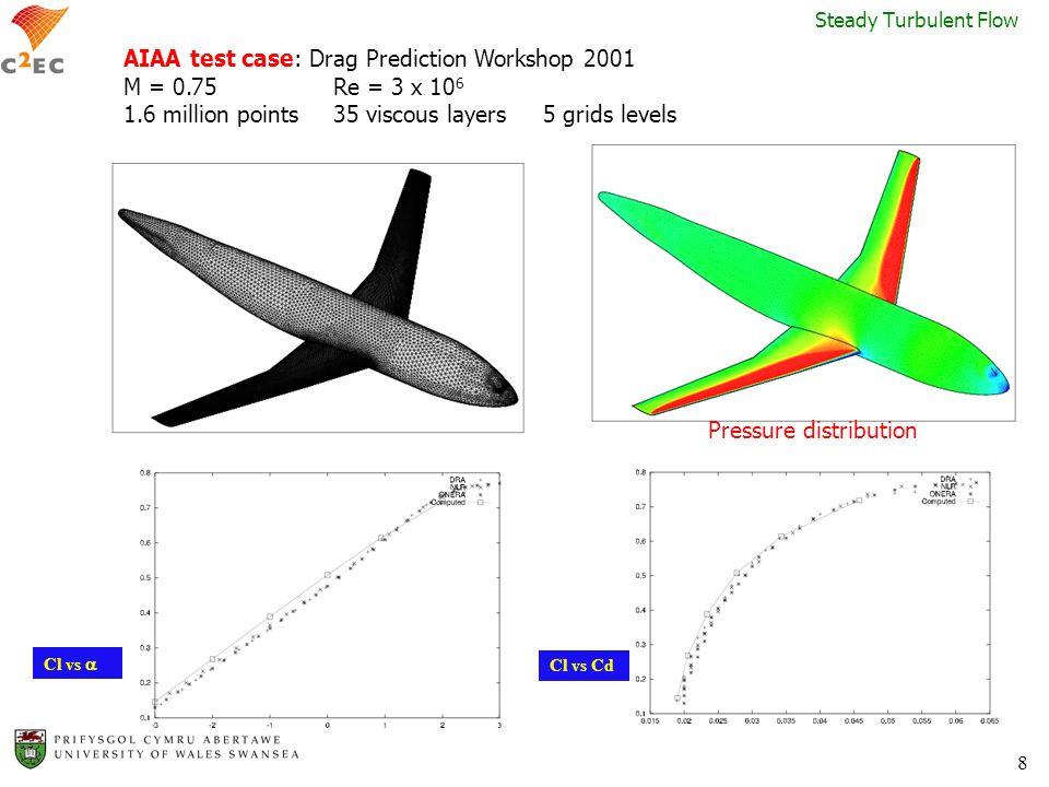 8 Steady Turbulent Flow Pressure distribution Cl vs Cd Cl vs AIAA test case: Drag Prediction Workshop 2001 M = 0.75 Re = 3 x 10 6 1.6 million points 3