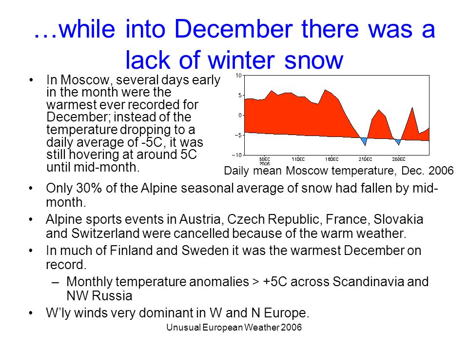 Unusual European Weather 2006 …while into December there was a lack of winter snow In Moscow, several days early in the month were the warmest ever re