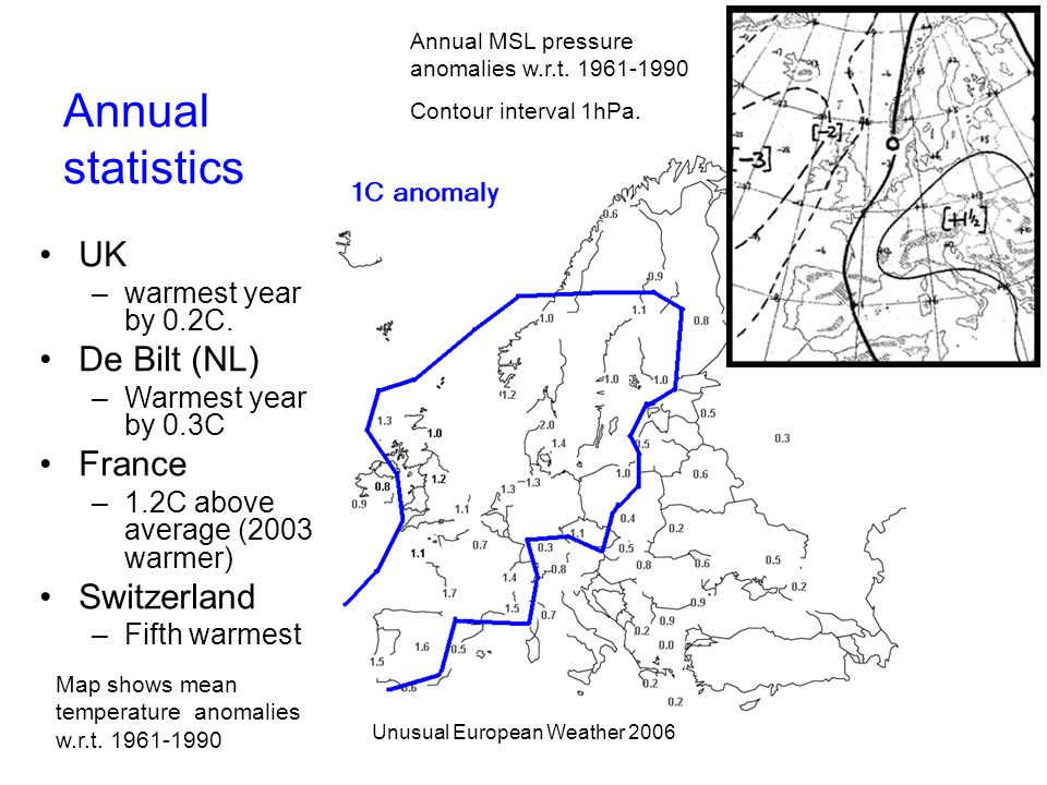 Unusual European Weather 2006 Annual statistics UK –warmest year by 0.2C. De Bilt (NL) –Warmest year by 0.3C France –1.2C above average (2003 warmer)