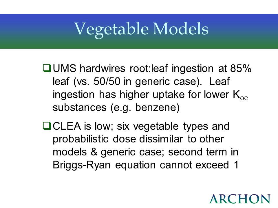 Vegetable Models UMS hardwires root:leaf ingestion at 85% leaf (vs. 50/50 in generic case). Leaf ingestion has higher uptake for lower K oc substances
