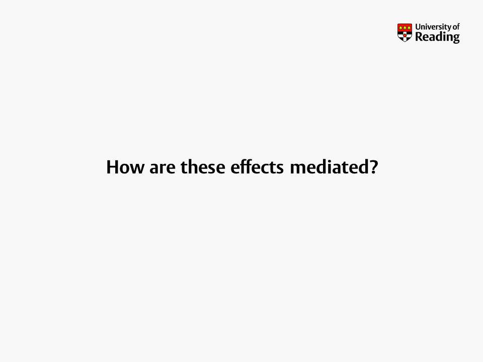 How are these effects mediated?