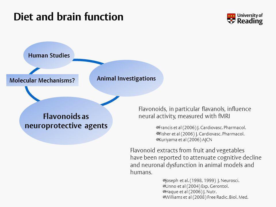 Lee et al (2006) FRBM 40, 323-334 Flavonoid-Induced Signalling in Cancer Prevention Lee et al: FRBM, 2006 Nguyen et al: FRBM, 2006 Vauzour et al: ABB, 2007