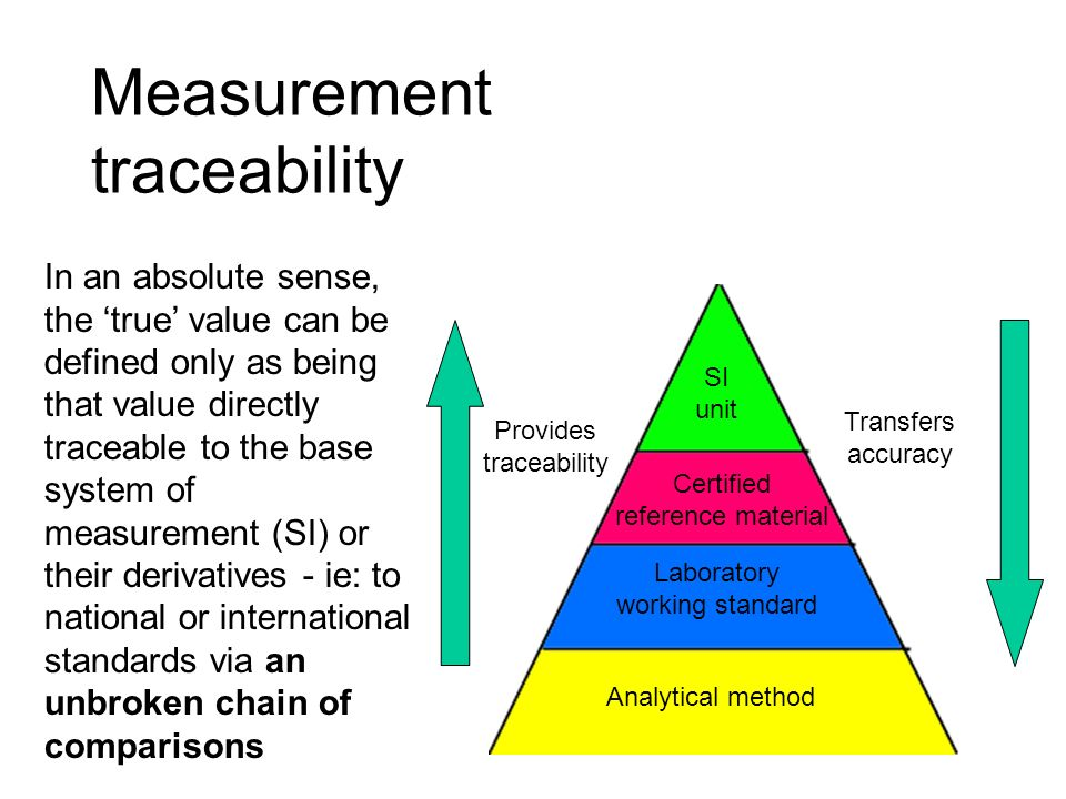 Measurement traceability In an absolute sense, the true value can be defined only as being that value directly traceable to the base system of measure