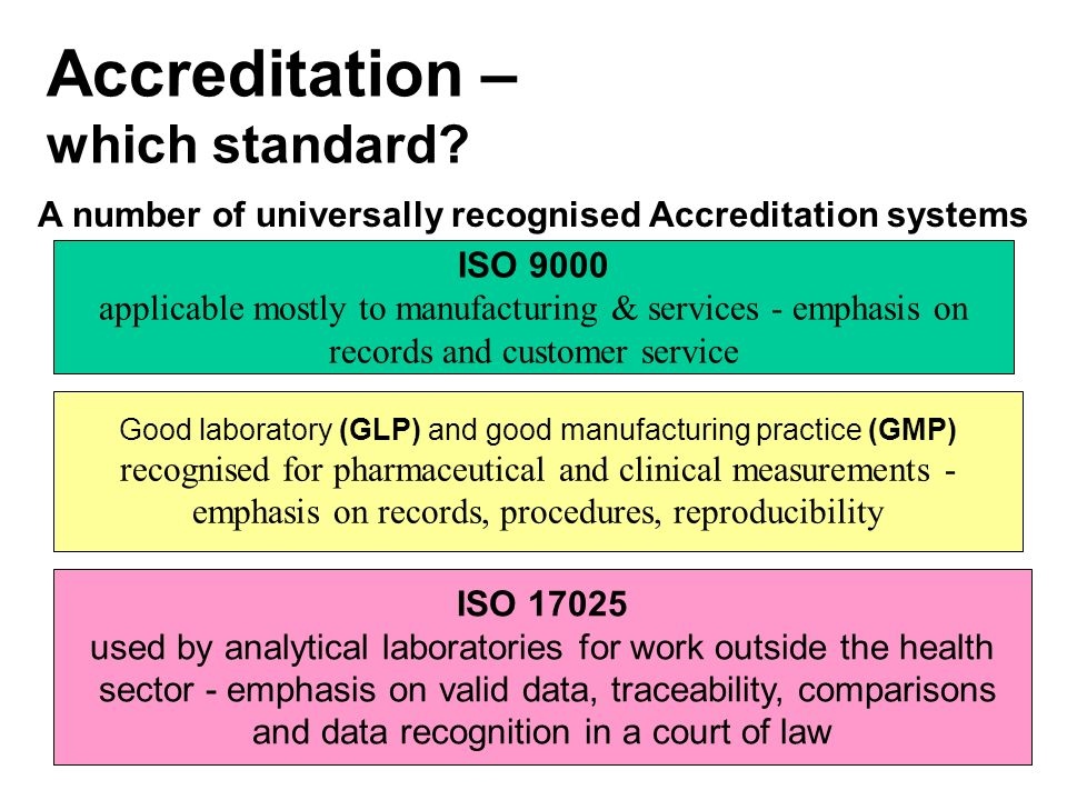 Accreditation – which standard? A number of universally recognised Accreditation systems ISO 9000 applicable mostly to manufacturing & services - emph