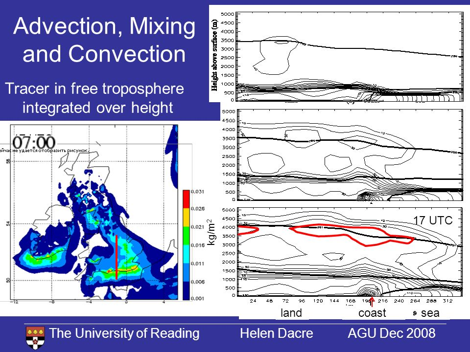The University of Reading Helen Dacre AGU Dec 2008 Advection, Mixing and Convection 09 UTC 13 UTC 17 UTC land coastsea kg/m 2 Tracer in free troposphere integrated over height 17 UTC