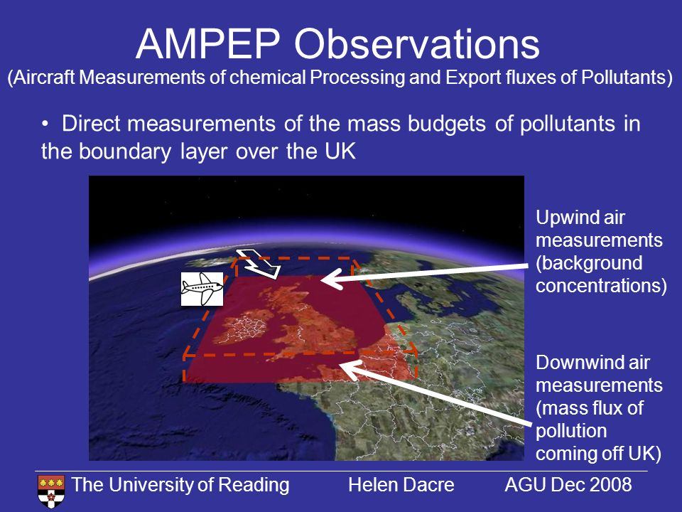 The University of Reading Helen Dacre AGU Dec 2008 AMPEP Observations Downwind air measurements (mass flux of pollution coming off UK) Upwind air measurements (background concentrations) Direct measurements of the mass budgets of pollutants in the boundary layer over the UK (Aircraft Measurements of chemical Processing and Export fluxes of Pollutants)
