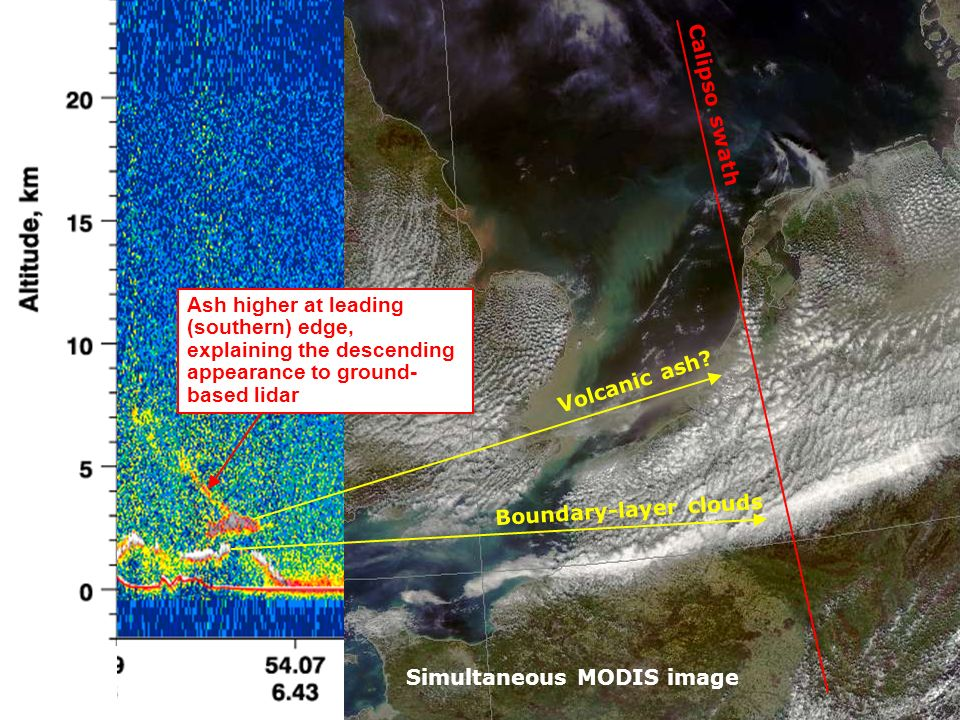Simultaneous MODIS image Calipso swath Boundary-layer clouds Volcanic ash.