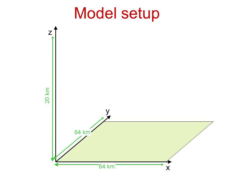 Model setup x y z 64 km 20 km