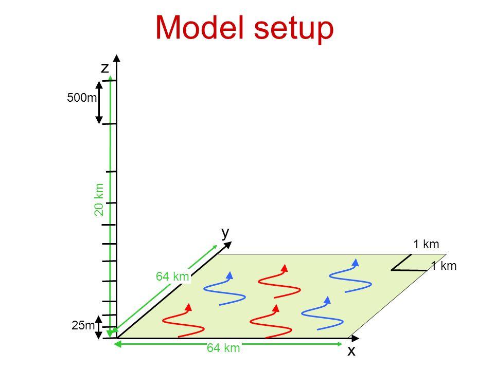 Model setup x y z 64 km 1 km 20 km 500m 25m