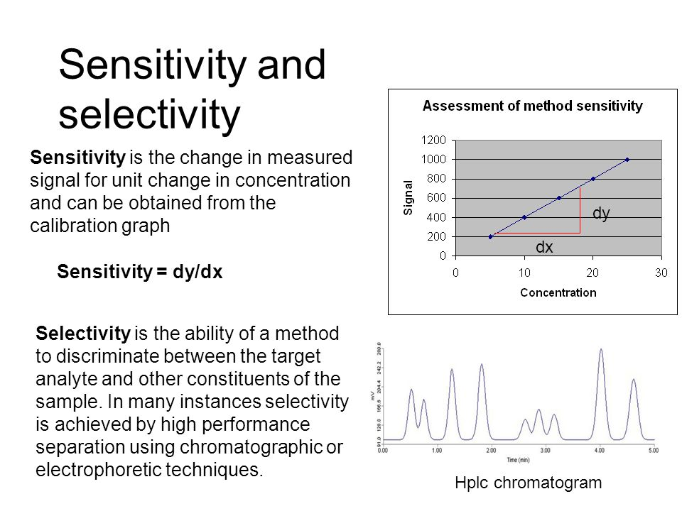 Sensitivity and selectivity Sensitivity is the change in measured signal for unit change in concentration and can be obtained from the calibration gra