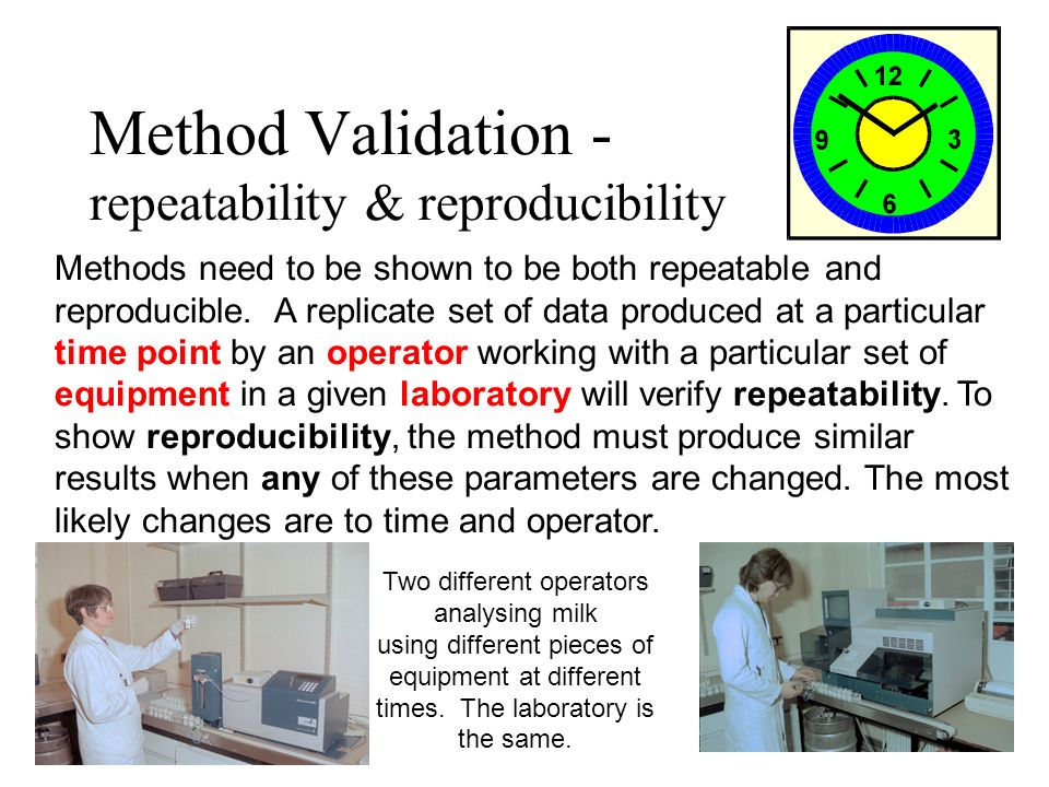 Method Validation - repeatability & reproducibility Methods need to be shown to be both repeatable and reproducible. A replicate set of data produced