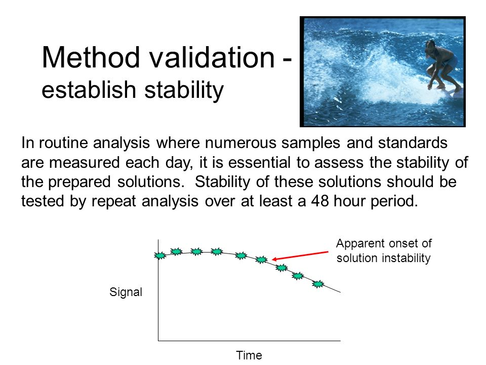 Method validation - establish stability In routine analysis where numerous samples and standards are measured each day, it is essential to assess the