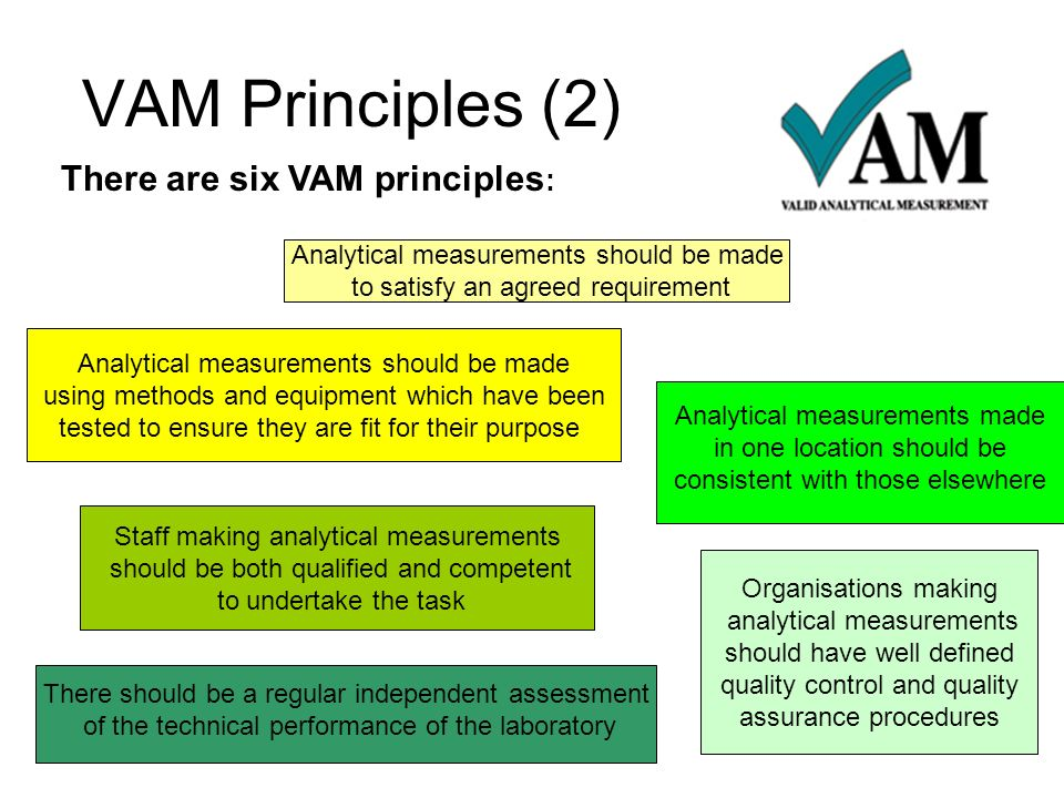 VAM Principles (2) There are six VAM principles : Analytical measurements should be made to satisfy an agreed requirement Analytical measurements shou